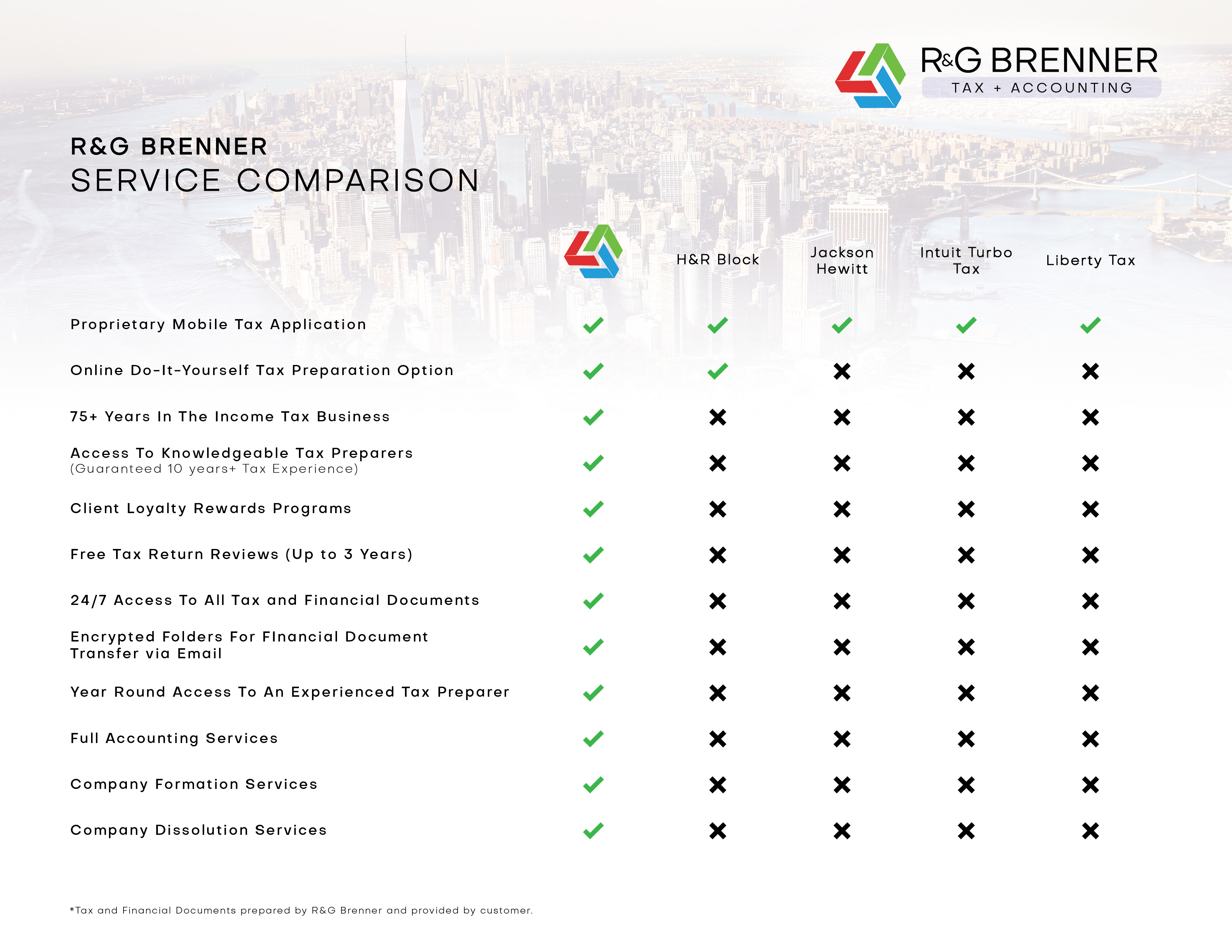 RGB_ServiceComparison_Chart_BlackX_2